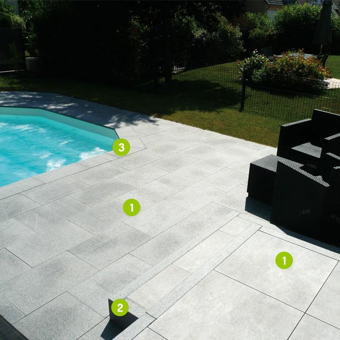Dalles et margelles piscine granit gris fonc dalles for Dalle piscine